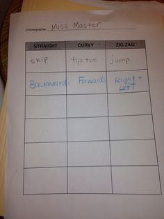 First grade task. First week, create a dance assigning one action to each pathway. Next week, layer in directions.