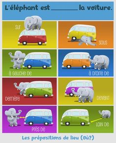 Where is the elephant? Image via @pencilfury on Twitter #french #francais #fle