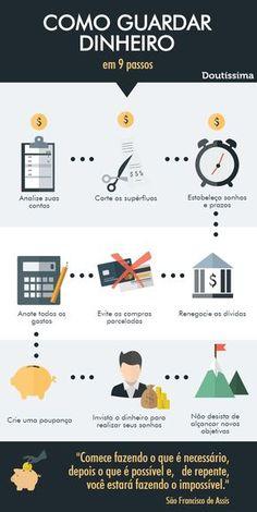 infografico economizar dinheiro - Pesquisa Google Financial Tips, Life Organization, Success, Money Tips, Win Money, Better Life, Album, Personal Development, Saving Money