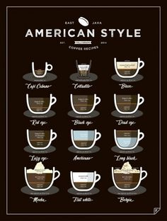 World Style Coffee Print by Follygraph on The Bazaar Coffee Is Life, Coffee Type, Different Types Of Coffee, Coffee Guide, Coffee Facts, Espresso Shot, Coffee Poster, Irish Coffee, Vegetable Drinks