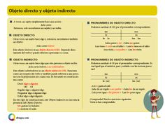 A clear explanation on how to use Direct Object and Indirect Object in Spanish