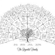 Family tree chart template with blanks digital file 6 this custom family tree fan chart is a beautiful and timeless way to display your family history in your home it makes the perfect gift for hard to shop saigontimesfo