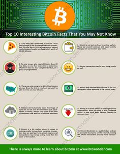 Top 10 Bitcoin Facts About Value That You May Not Know Get Amazing Information Through Btc Wonder