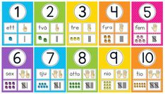 Väggkort med siffror 1-10 Preschool Learning Activities, Preschool Classroom, Preschool Worksheets, Infant Activities, Learn Swedish, Reggio Inspired Classrooms, Swedish Language, Numbers Preschool, Math For Kids