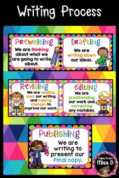 Display these posters in your room to teach students about the Writing Process…