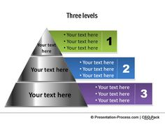 Pyramid Hierarchy Chart from CEO Pack from http://www.presentation-process.com/hierarchy-chart.html
