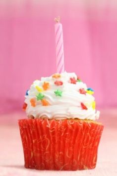 Happy Birthday to me | Formula For Fat Loss | My Birthday Gift to You !!