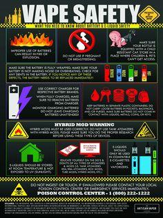 Have you seen our vape safety guide? Share this image or tag your friends who vape! Vape Logo, Vape Facts, Vaping For Beginners, E Cigarette, Vape Smoke, E Liquid Flavors, Vape Tricks, Vape Juice, Health Facts