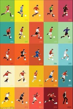 Ryan Giggs' illustrious Manchester United career