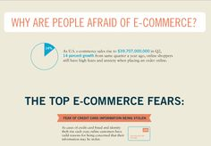 Why Are People Afraid of E-Commerce? [INFOGRAPHIC]  #ecommerce