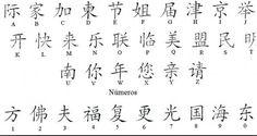Este es el alfabeto en japonés