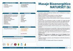 Masaje Bioenergético NATURSET (b)