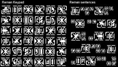 how to speak alien language