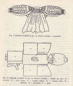 Folk Embroidery Tutorial images explaining how a Romanian blouse is made Folk Embroidery, Learn Embroidery, Embroidery Patterns, Machine Embroidery, Sewing Patterns, Sewing Crafts, Sewing Projects, Sewing Blouses, Costume Patterns