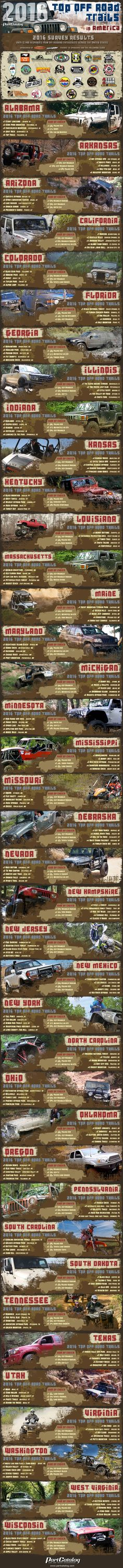 2016 Top Off Road Trails & Parks in America Jeep Wj, Jeep Wrangler Tj, Jeep Wrangler Unlimited, Jeep Truck, Ford Trucks, Jeep Gear, Jeep Camping, Hummer H3, Offroad