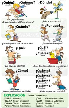 useful words to formulate questions! Want to learn more? http://www.learnspanishonline.gt/en/ #Spanishlessonsonline