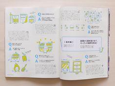 yusuke MASHIBA|works
