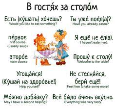 English Speaking Grammar, English Phrases, Learn English Words, English Writing, Education English, English Study, English Vocabulary, Teaching English, Russian Lessons