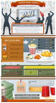 Super Bowl Sunday is one big food feast!