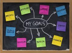Практическое руководство по достижению целей
