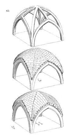 top, roof drawing 30 Geodesic Dome Ideas for Greenhouse, Chicken Coops, Escape Pods, etc. Architecture Antique, Art Et Architecture, Architecture Concept Drawings, Islamic Architecture, Classical Architecture, Historical Architecture, Architecture Details, Architecture Symbols, Geodesic Dome