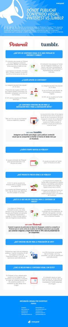 Dónde publicar contenido visual: Pinterest vs Tumblr #infografia #infographic