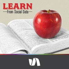 Auditing Your New Blog: 6 Things Social Data Can Tell You | Simply Measured