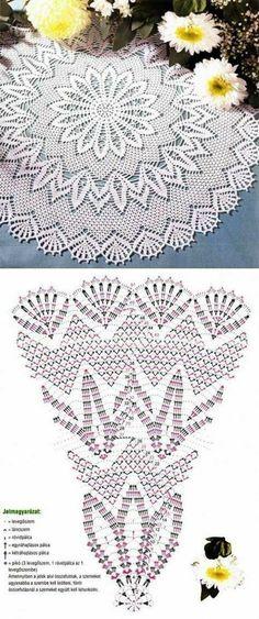Breathtaking Crochet So You Can Comprehend Patterns Ideas. Stupefying Crochet So You Can Comprehend Patterns Ideas. Free Crochet Doily Patterns, Crochet Doily Diagram, Crochet Circles, Crochet Motif, Crochet Designs, Crochet Coaster, Tatting Patterns, Filet Crochet, Crochet Art