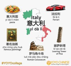 Italy is the next stop on our Chinese vocabulary journey around the world! Enjoy a plate of fresh pasta (意大利面 - yì dà lì miàn) as you learn these Italian words in Chinese. What other Italian things...