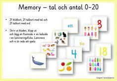 lararenellybonner.se Calendar, Gallery Wall, Memories, Math, Holiday Decor, School, Children, Frame, Tips
