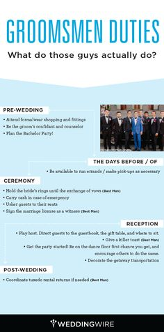 The complete guide to groomsmen duties! Brides and Grooms: Send this to your groomsmen now!