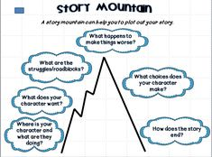 story elements 3rd grade | If you are interested in seeing more....check out my TpT store !!