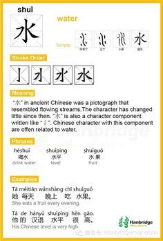 "Hanbridge Mandarin Study Card--Chinese character ""水"",the common phrase is ""水平""(level)"