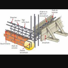 #ingenieriacivil #encofrado #viga
