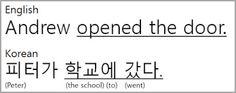 Bruce, The Korean: Predicates of Sentences