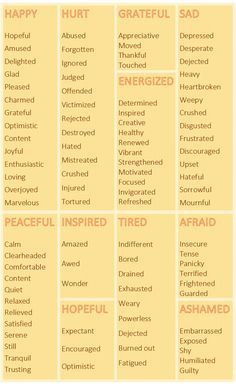 Feelings words guide - learn English,vocabulary,english
