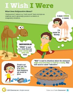 I Wish I Were – English Grammar [Infographic]