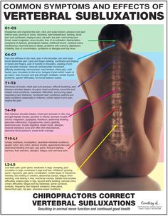 Are you dealing with any of these symptoms? You should know they are NOT normal…