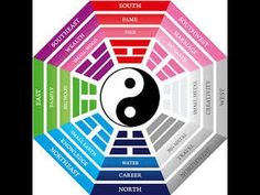 2017 feng shui year of the rooster and flying stars - feng shui tips 201...