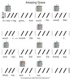easy guitar chords interactive left handed chord chart the interactive chord chart and. Black Bedroom Furniture Sets. Home Design Ideas
