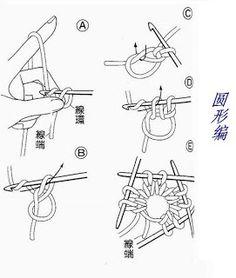 Pequenos pontos: iniciando tricô circular com agulha de crochê