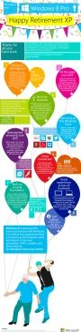 Microsoft Rolls Out Infographic to Start the Windows XP Retirement Party  Microsoft continues its efforts to move users off Windows XP, this time with an infographic that shows the advantages of migrating to a newer operating system.  Microsoft wants all XP users to move to Windows 8