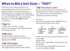 """BIDDING - When to bid a Suit Slam """"FAST"""" (The Andrew Robson Bridge Club Magazine Issue 33)"""