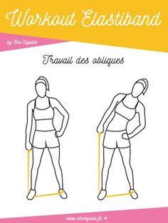 Affinez votre taille en travaillant les obliques avec l'elastiband
