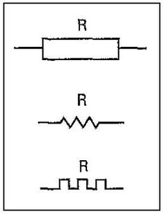 electrical resistance Having a conductor opposed to the passage of electric current. I chose this picture because this drawing represents the resistance in the circuit