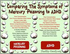 Mercury Poisoning: Can it Cause ADHD? A Look at Recent Studies ~ cilantro, NAC, green tea & Chlorella algae can help detox heavy metal poisoning. Heavy Metal Poisoning, Causes Of Adhd, Adhd Symptoms, Mercury Poisoning, Adhd Help, Add Adhd, Heavy Metal Detox, Detox Tips, Poisons