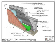 01.030.0301: Base of Wall Detail - Flexible Flashing, Drip Edge, Term Bar
