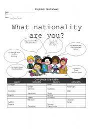"""Résultat de recherche d'images pour """"countries and nationalities worksheet"""""""
