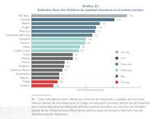 """Balears a la cua en Equitat Educativa escolar [Informe 2015 de l'ong """"Save the Children""""]"""
