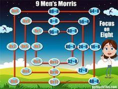 Multiplication Primary Teaching, Help Teaching, Teaching Resources, Multiplication Games, Multiplication And Division, Relief Teacher, Division Games, Classroom Organisation, Relationship